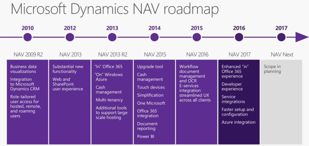 NAV2017_Roadmap1.jpg