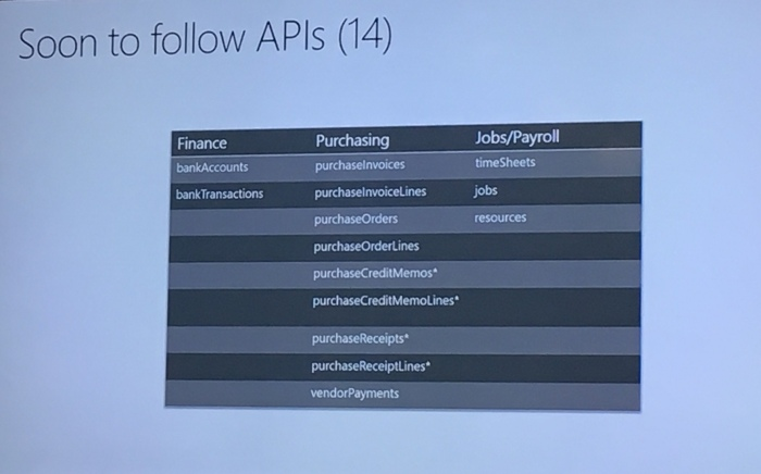 APIs02