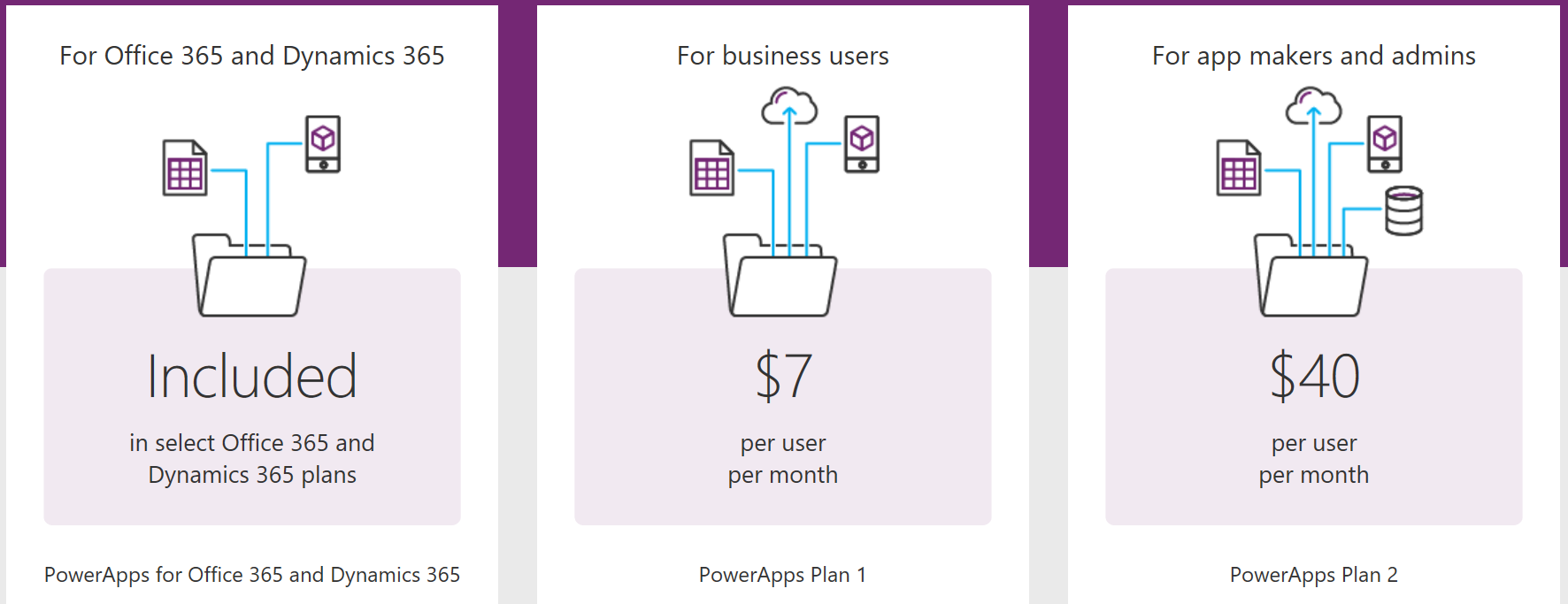 PowerAppsLicense.PNG
