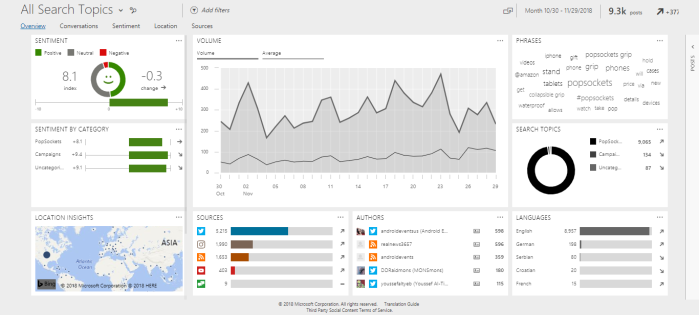 Dashboard001.PNG